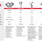 ABB_Robotics_Infografik_Cobot_Tabelle.jpg