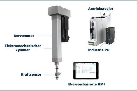 Bosch_Rexroth_Smart_Press_Kit.jpg