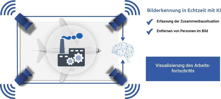 CENIT-Synergeticon_IntelligenteKamera_KI.jpg