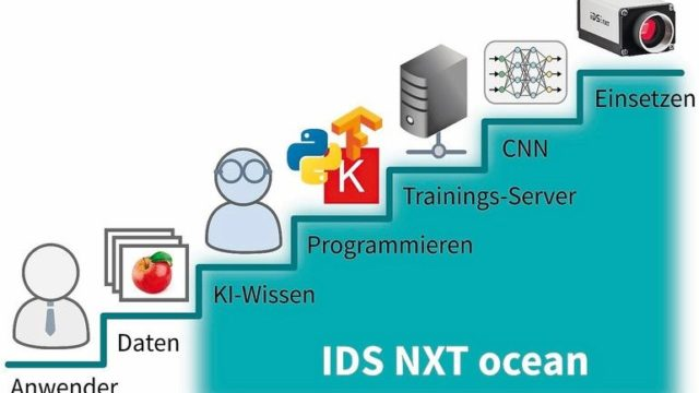IDS_NXT_ocean_Bild2.jpg