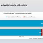 IFR_Cobots.jpg