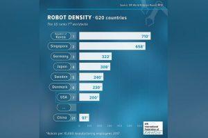 IFR_Robot_density.jpg