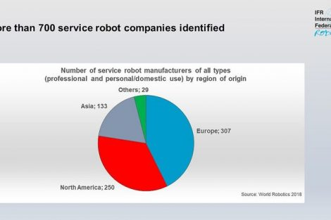 IFR_Service_Robot_manufactuers_by_region.jpg