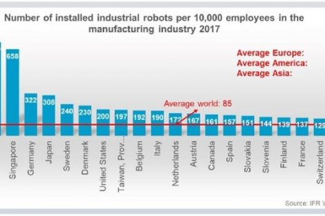 IFR_World_Robotics_Report_-_robot_density_manufacturing.jpg
