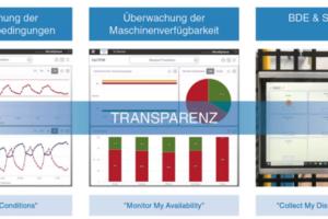 Industrie_4.0_Upgrade_Kit_fuer_Bestandsanlagen.png