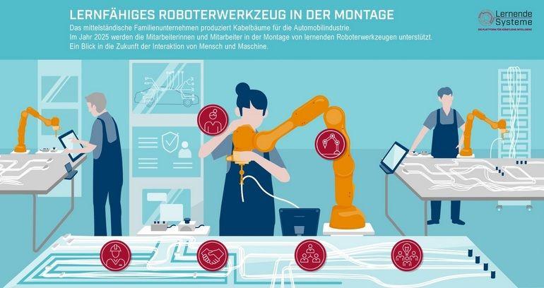 Lernfaehige_Roboter.jpg