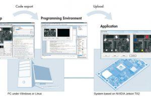MVTec.HALCON_Embedded.NVIDIA.Jetson.TX2.jpg