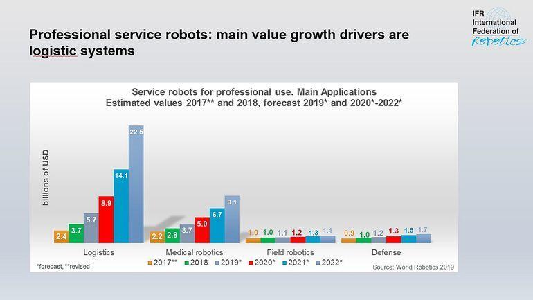 Professional_Service_Robots.jpg