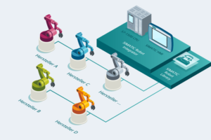Graphic_of_the_SIMATIC_Robot_Integrator_with_the_new_Library