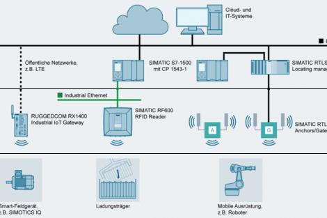 Siemens_Grafik_neu.png