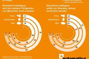 automatica_kuenstliche-intelligenz.jpg